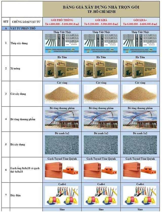bảng giá xây thêm phòng thờ tại an gia khang