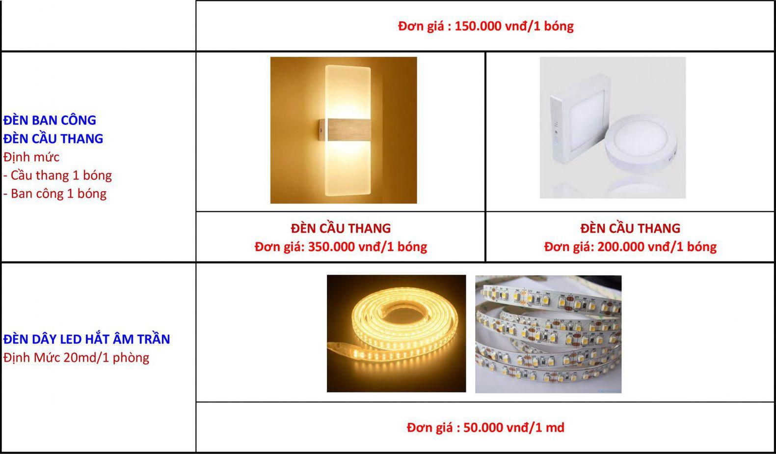 Bảng thống kê báo giá vật tư đèn điện, đèn led hoàn thiện nhà nâng tầng ở tphcm sài gòn