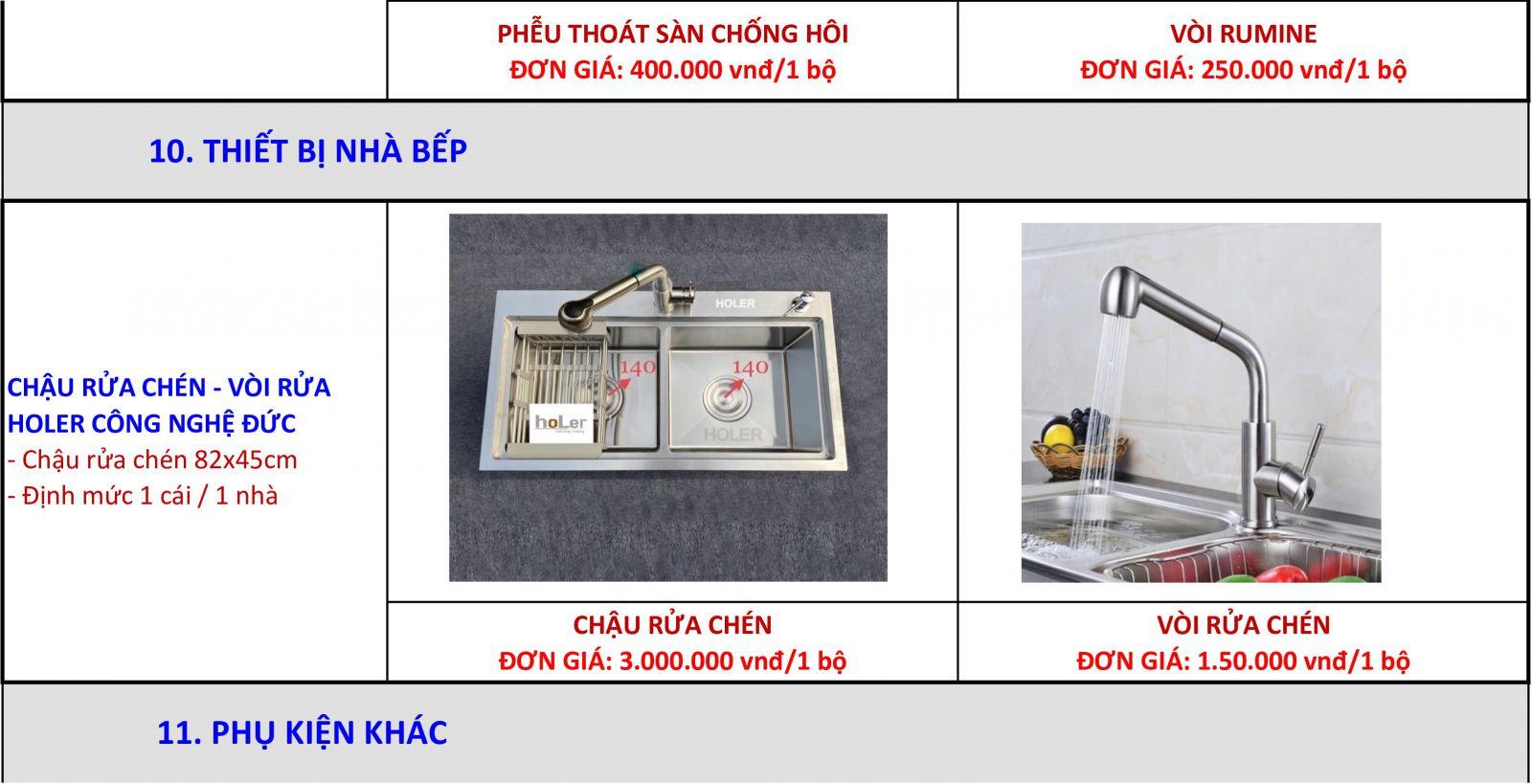 Bảng thống kê báo giá vật tư vò rửa chén ở bếp hoàn thiện nhà nâng tầng ở tphcm sài gòn
