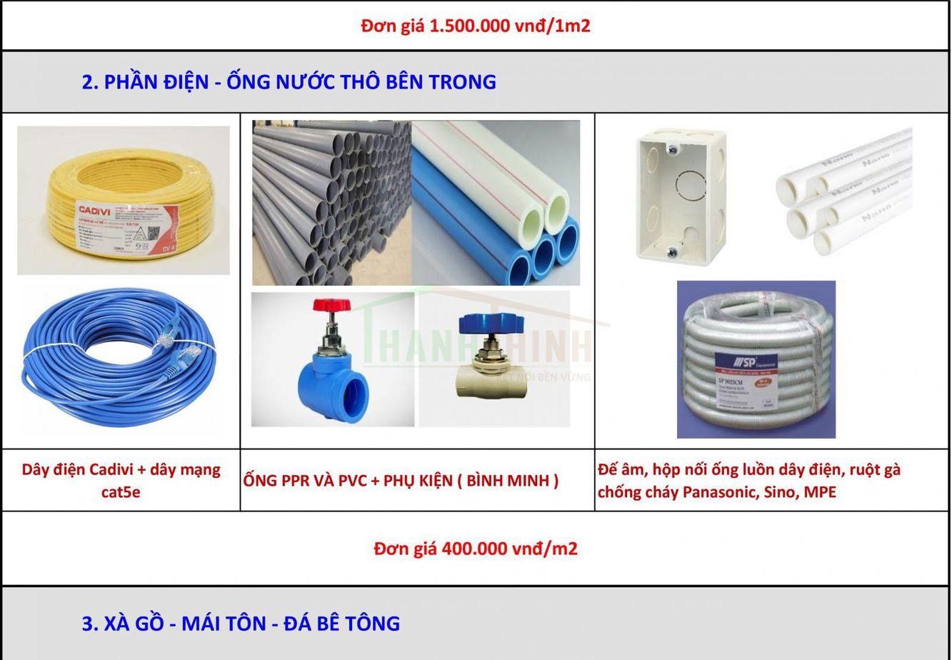 Bảng thống kê vật tư ống nước, dây điện, vòi nước sửa chữa, hoàn thiện nhà tại tphcm
